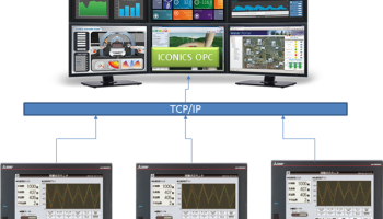 ตัวอย่างPLC/Controllerรุ่นต่าง ๆ ที่ติดต่อGENESIS SCADAได้